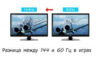 Частота обновления экрана монитора. Как узнать сколько герц в мониторе?