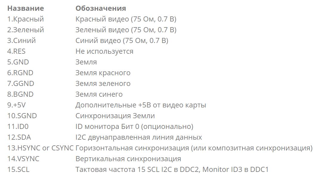 обозначение контактов для распиновки d sub