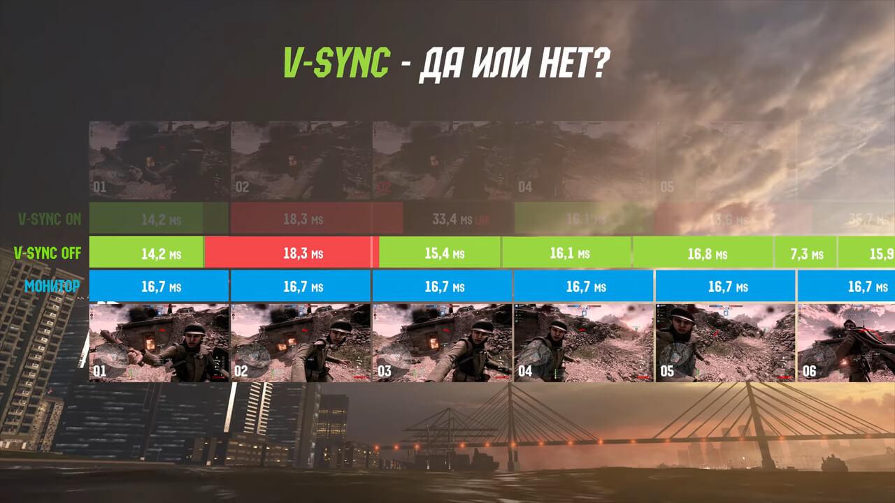 вертикальная синхронизации в играх