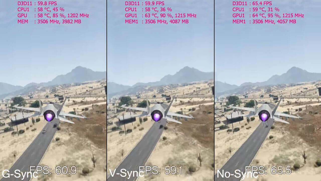технология вертикальной синхронизации