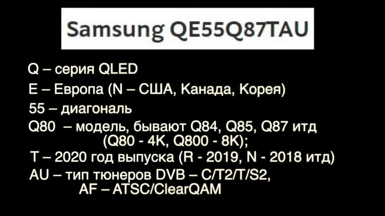 Что означают буквы и цифры в названии QLED телевизоров Samsung